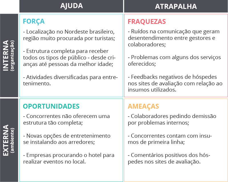 analise-swot-hotelaria